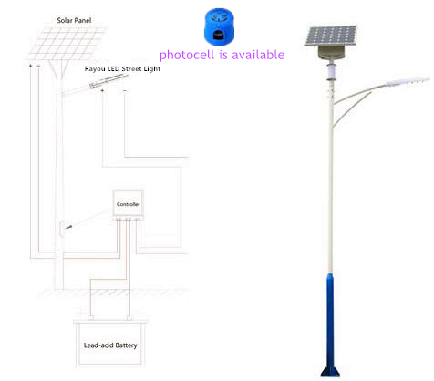 2015122820461692 rayou lighting g12 led par30,120w led corn light,ip65 led ceiling street light photocell wiring diagram at mifinder.co